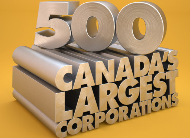 Canada's Largest Corporations