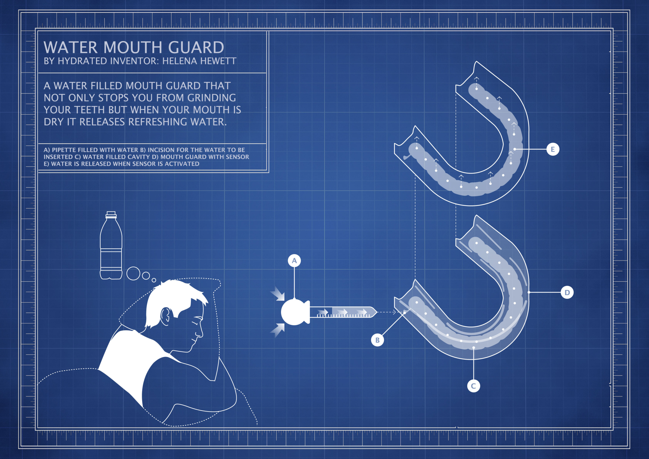 Drench Water Mouth Guard By Helena Hewett