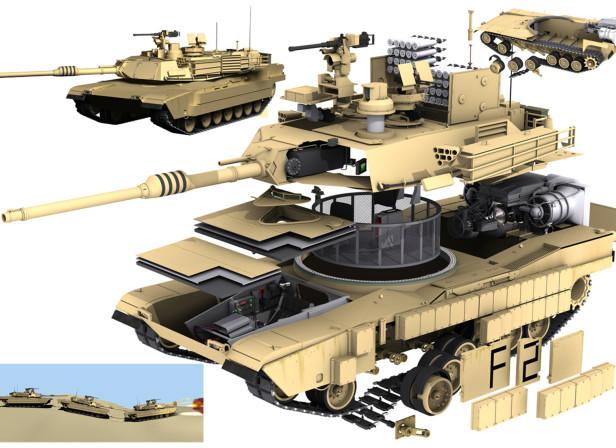 Abrams Battle Tank
