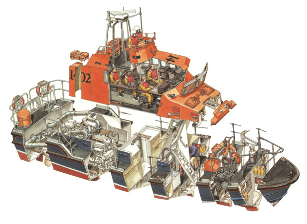Offshore Lifeboat