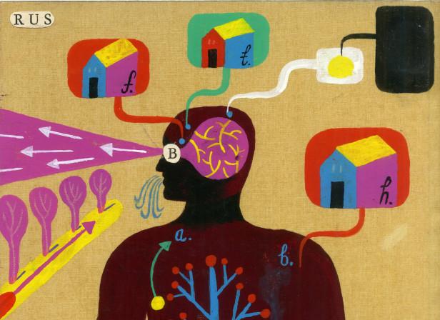 Person Inner Life.JPG
