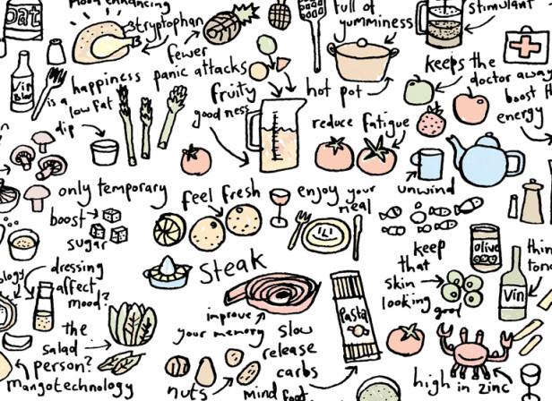 Sainsburys Food And Drink
