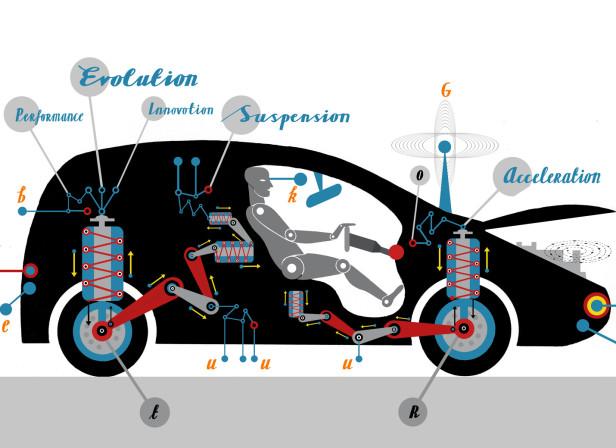 Cobb Car Evolution Suspension Acceleration